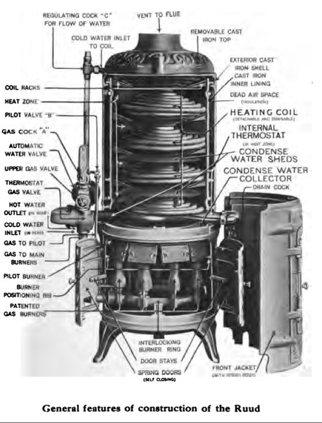 1915 Rudd Instantaneous Water Heater Anatomy