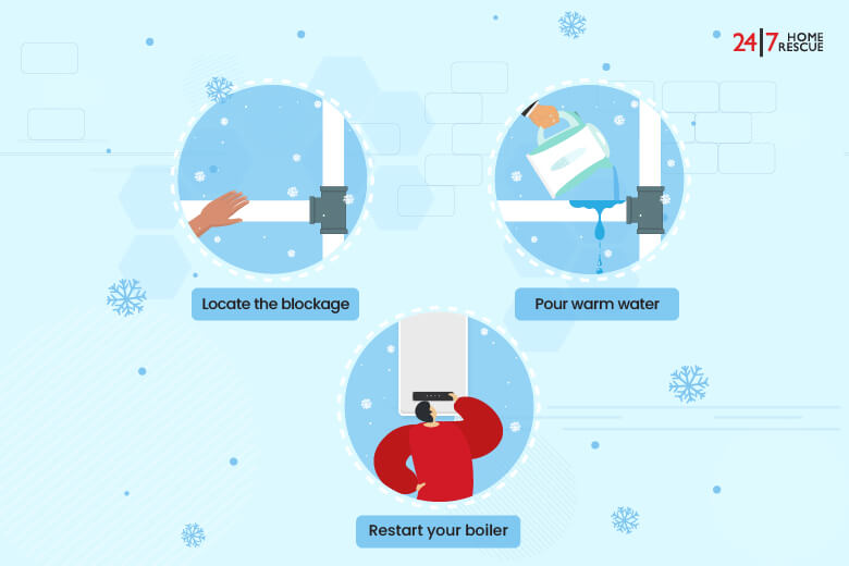 how to defrost a condensate pipe