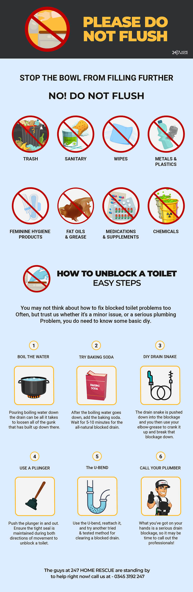 how to unblock a toilet infographic