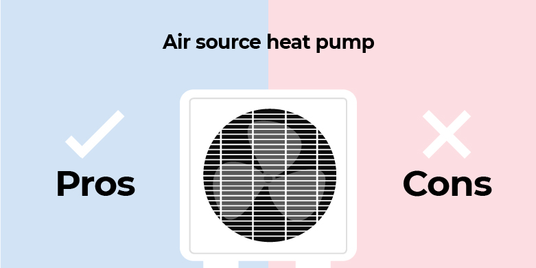 What Are The Pros And Cons Of Air Source Heat Pumps